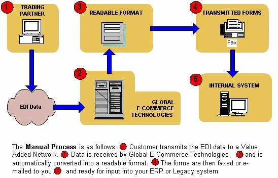 EDI_consulting_2